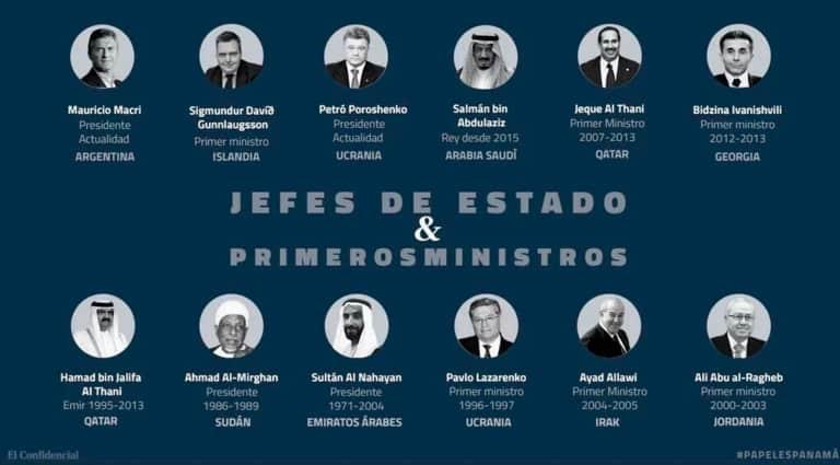 """Segunda empresa offshore: """"Macri la vendió y se olvidaron de hacer el cambio"""""""