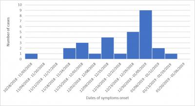 La OMS se pronunció sobre brote de hantavirus en Argentina 1