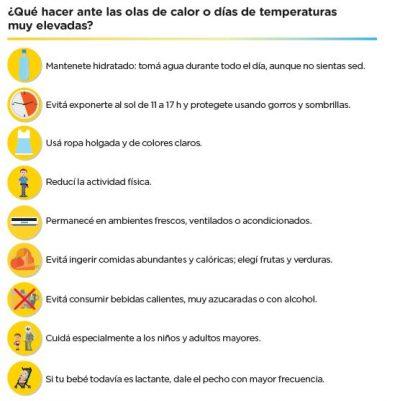 Semana de alerta por olas de calor en Buenos Aires ¿Qué hacer? 4